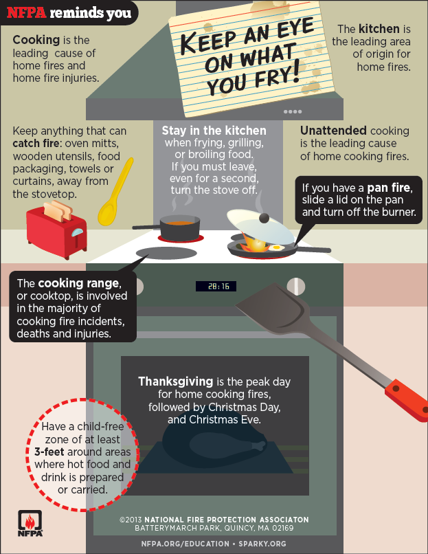 FLSD Cooking page Cooking infographic