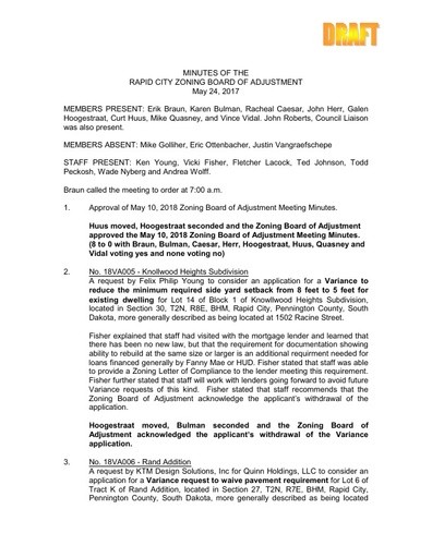 2018 05 24 ZBOA and Planning Commission Minutes